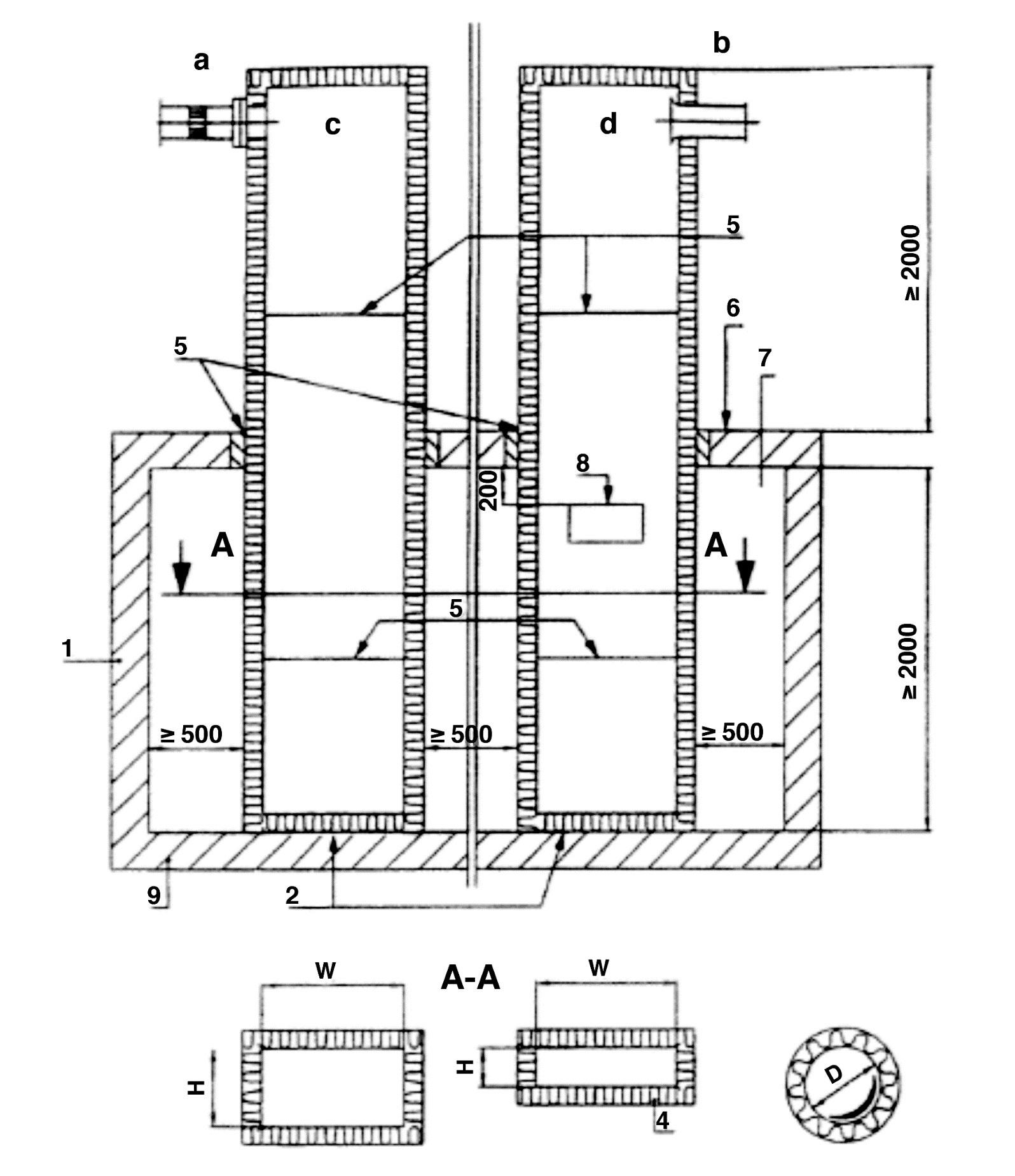PBM Group-Produktgebäudeleitungs-Betonschema
